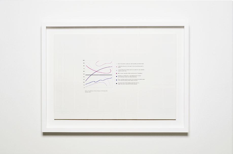 <b>Title:</b>Art Review Graph: Tony Pearon on Barry Thompson at Rachmaninoff's<br /><b>Year:</b>2009<br /><b>Medium:</b>Giclée print on 310gsm archival matt paper (framed)<br /><b>Size:</b>50 x 38 x 3 cm